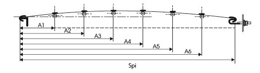 Screens with Longitudinal (end) Tensioning